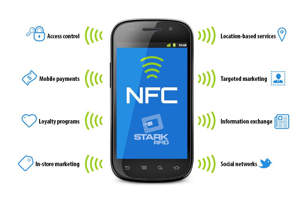545448 817 - ویژگی های فناوری NFC
