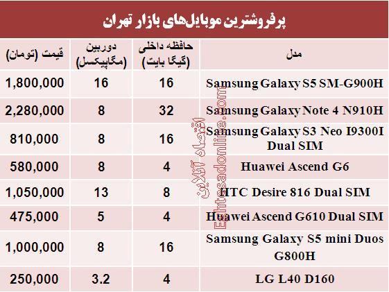 جدول/پرفروشترین موبایلهای اینهفته