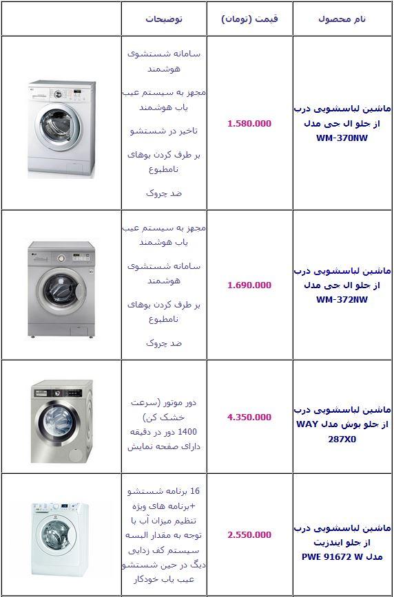 جدول/ آخرین قیمت انواع ماشین لباسشویی