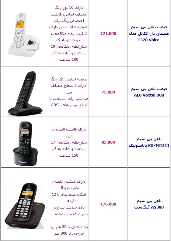 جدول/ قیمت انواع تلفن بیسیم در بازار