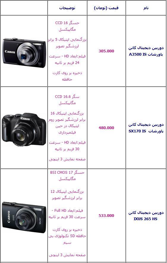 قیمت انواع دوربین عکاسی