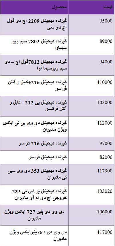 جدول/ قیمت انواع گیرنده دیجیتال تلویزیون