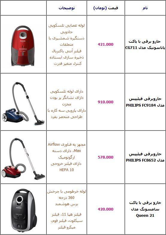 جدول/ قیمت انواع جارو برقی