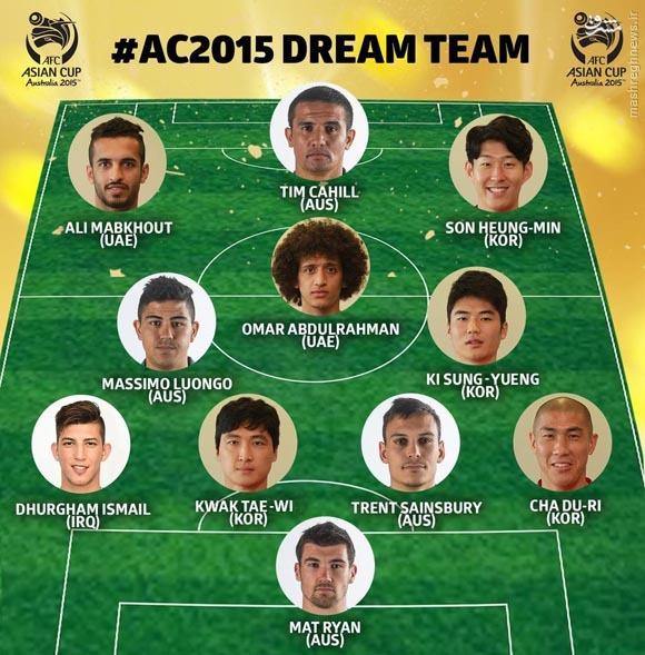 آمار خواندنی و برترینهای جام ملتهای آسیا + جایگاه نهایی ایران