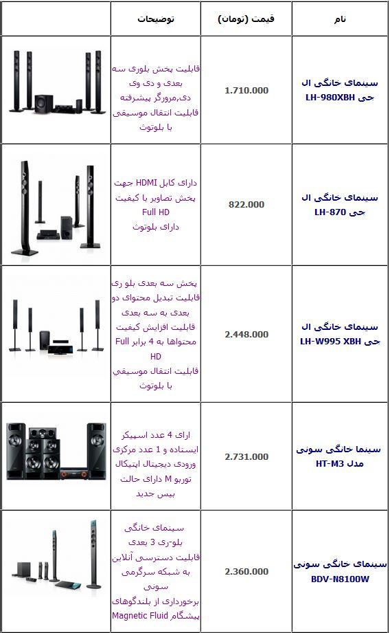 جدول/ قیمت انواع سینمای خانگی