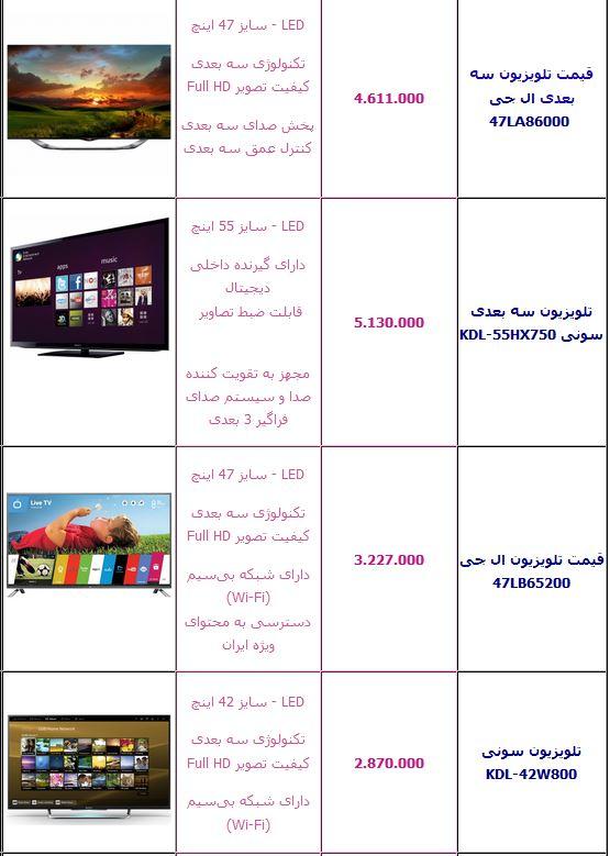 جدول/ قیمت انواع تلویزیون سهبعدی در بازار