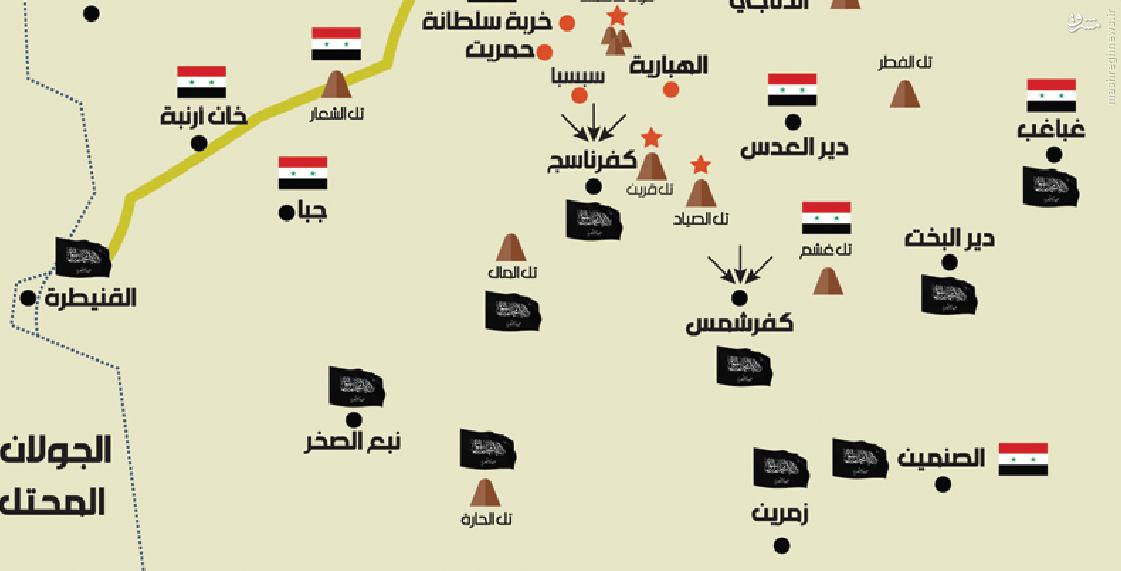933309 598 تازهترین تحولات میدانی سوریه و تصرف مناطق جدید و استراتژیک در جبهه جنوب سوریه