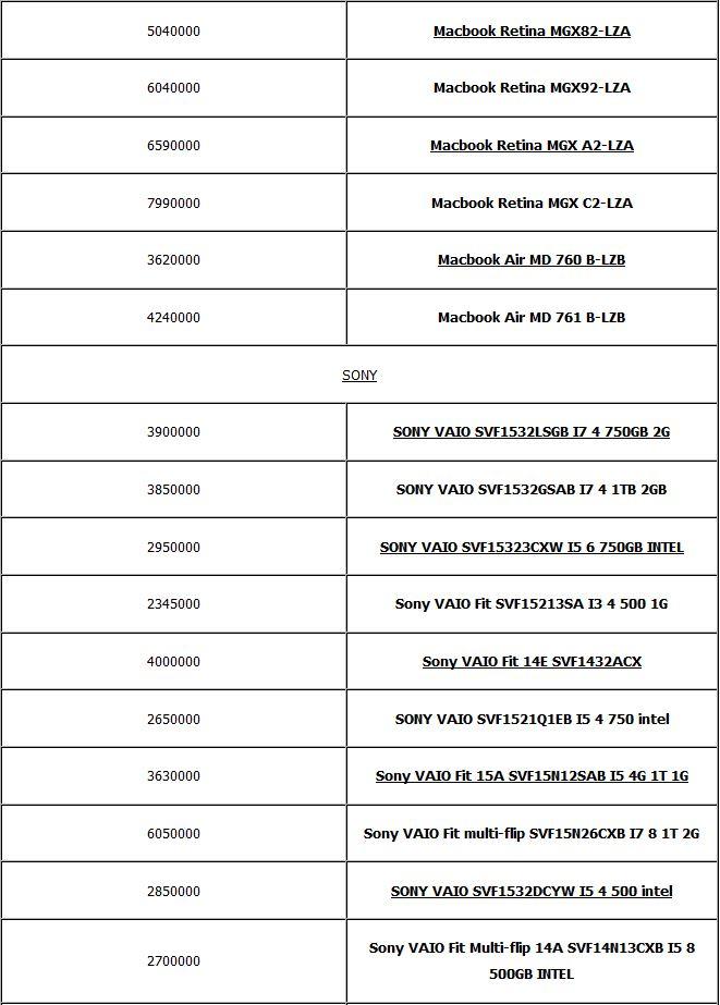 جدول/ قیمت انواع لپتاپ در بازار