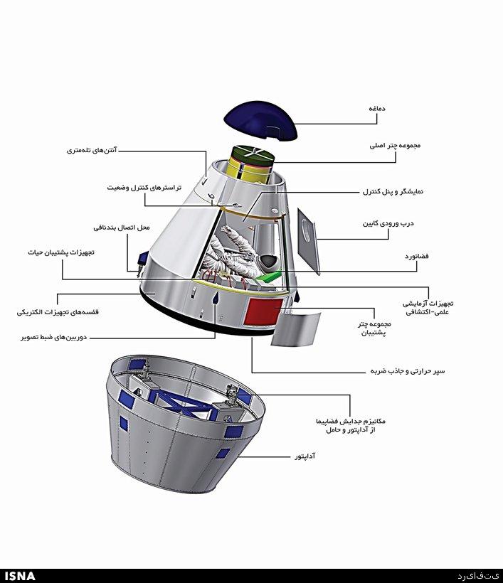 جزئیات پرتاب انسان با فضاپیمای ایرانی+عکس