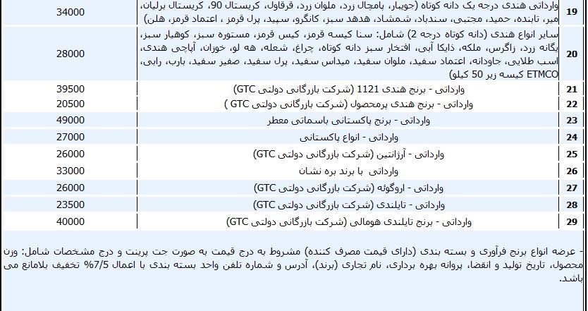 جدول/ قیمت انواع برنج ایرانی و خارجی
