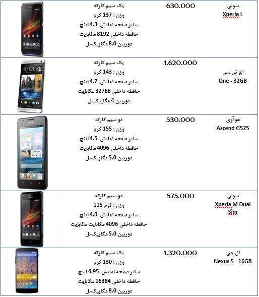 قیمت انواع گوشی اندرویدی+جدول