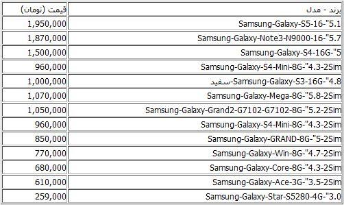جدیدترین قیمت موبایل+ جدول