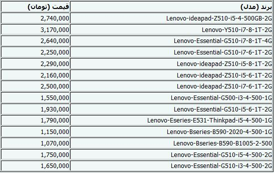 جدیدترین قیمت لپتاپ+جدول