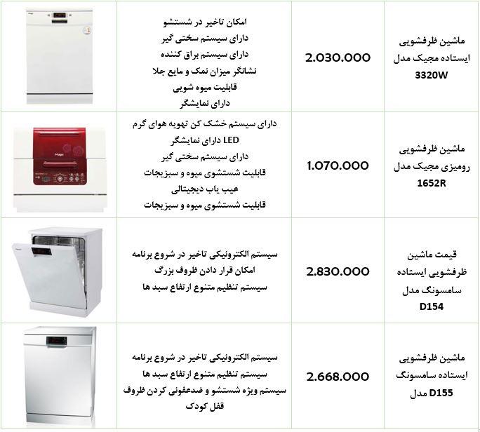 قیمت ماشین ظرفشویی دوو
