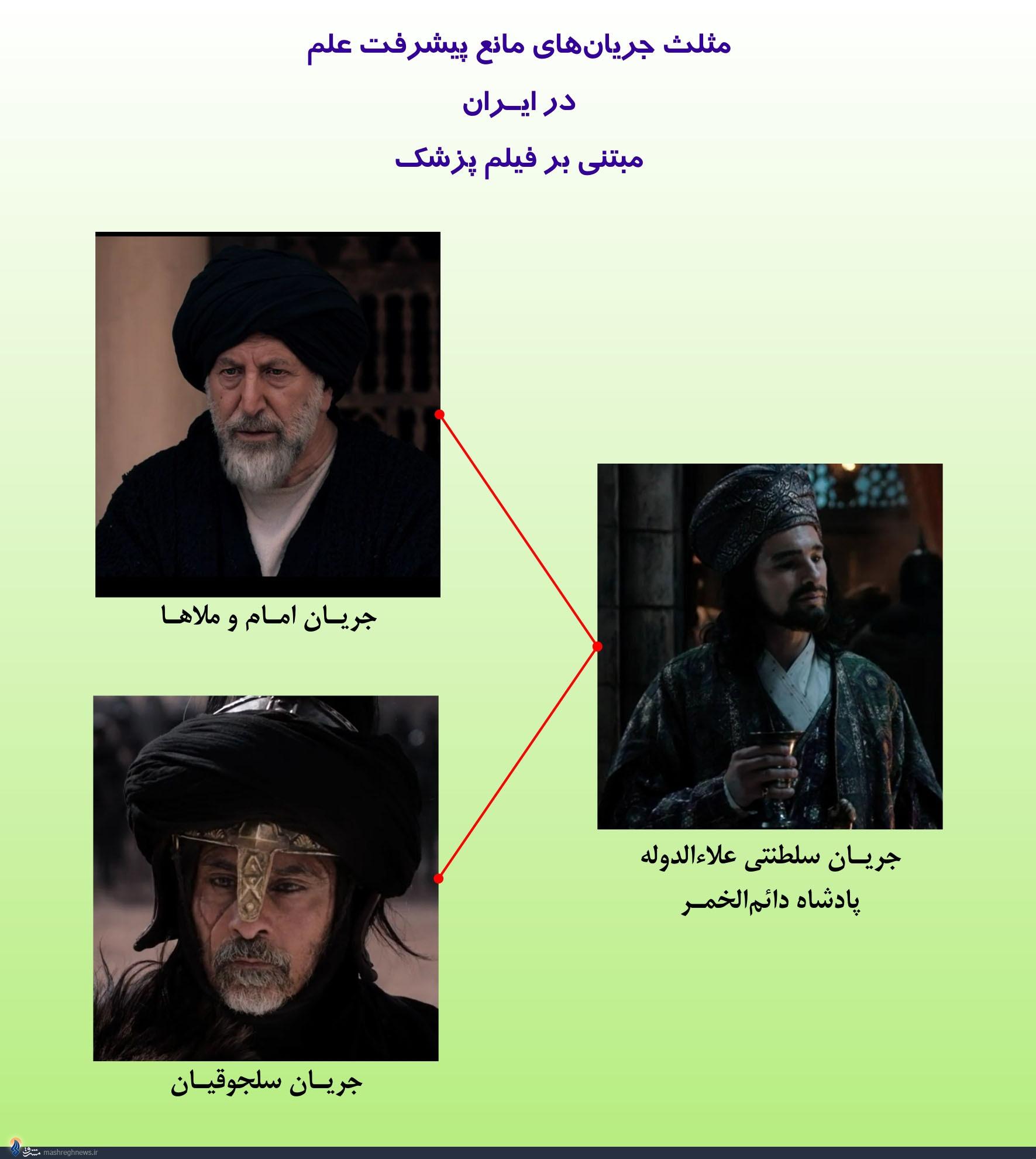 ابنسینا در محاصره یهودیان + تصاویر // در حال ویرایش