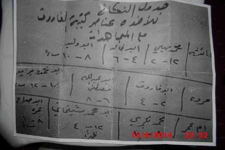 جدول زمانی داعش برای «جهاد نکاح»