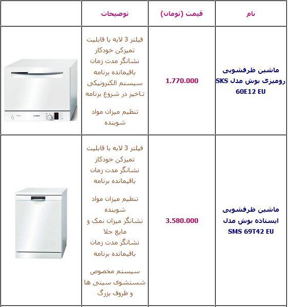 قیمت امروز ماشین ظرفشویی بوش