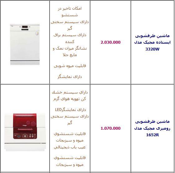 قیمت آنلاین ماشین