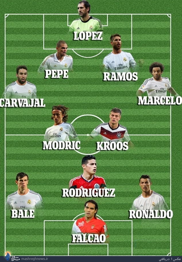 ترکیب رئال مادرید