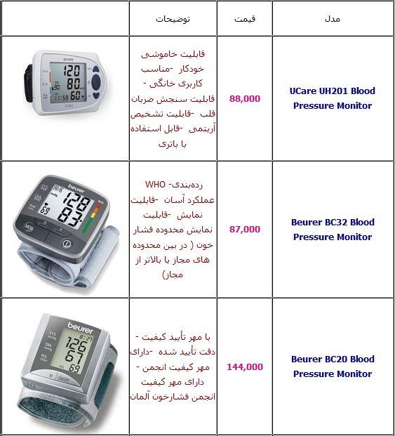 قیمت دستگاه فشار خون دیجیتالی
