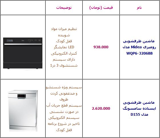 قیمت انواع ظرفشویی ال جی
