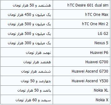 قیمت انواع گوشی در بازار