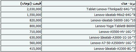 جدیدترین قیمتهای تبلت+جدول