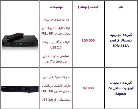 قیمت انواع دستگاه گیرنده دیجیتال +جدول