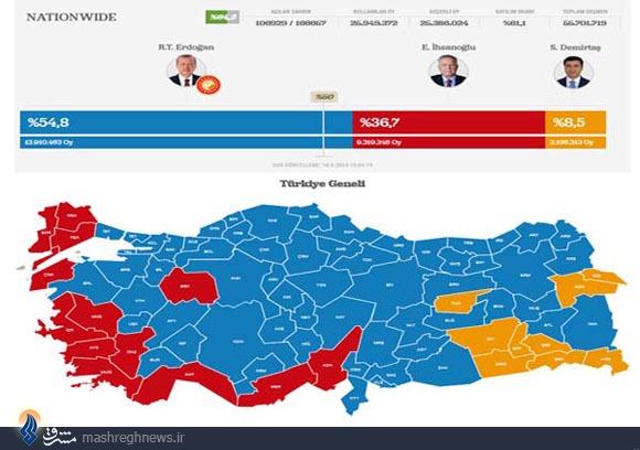 آخرین آمار شمارش آرای انتخابات ترکیه