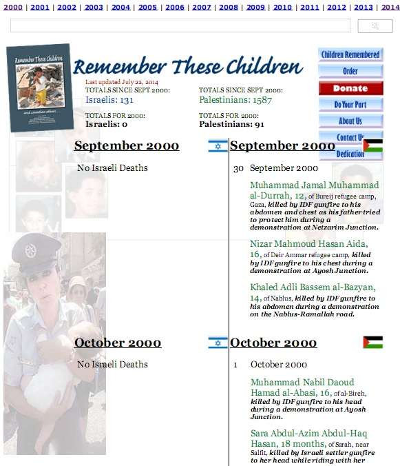 مقايسه تلفات مردم غزه و رژيم صهيونيستي