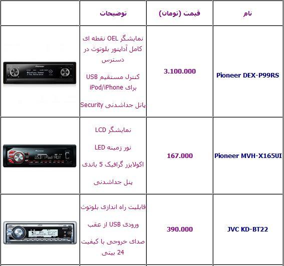 قیمت جدید ضبط ماشین