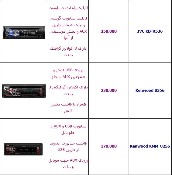 قیمت انواع ضبط pioneer