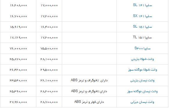 قیمت محصولات سایپا + جدول