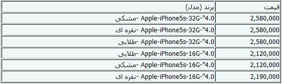 جدیدترین قیمتهای گوشی موبایل+جدول