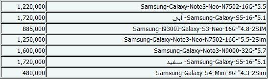 جدیدترین قیمتهای موبایل +جدول