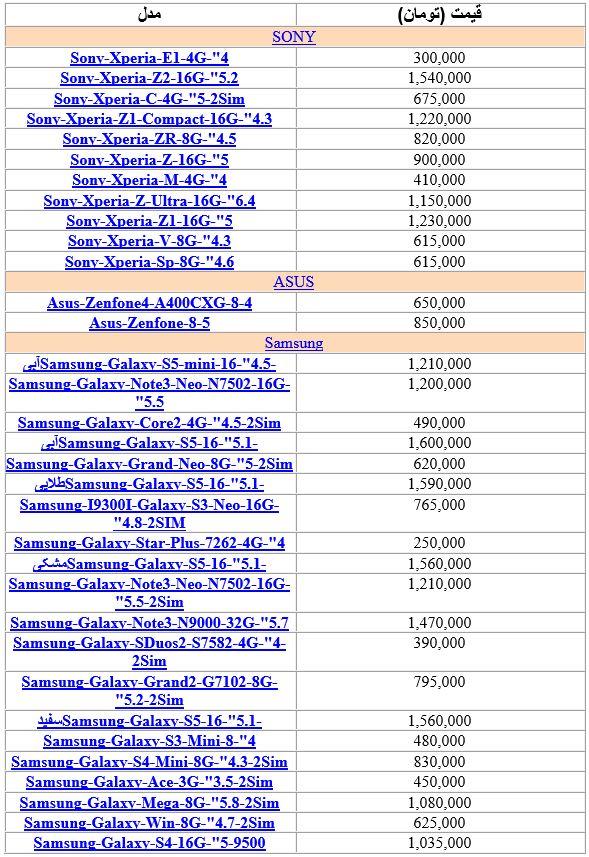 وضعیت فروش iPhone 6 در ایران +جدول قیمت