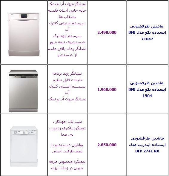 ماشین لباسشویی ال جی قیمت روز