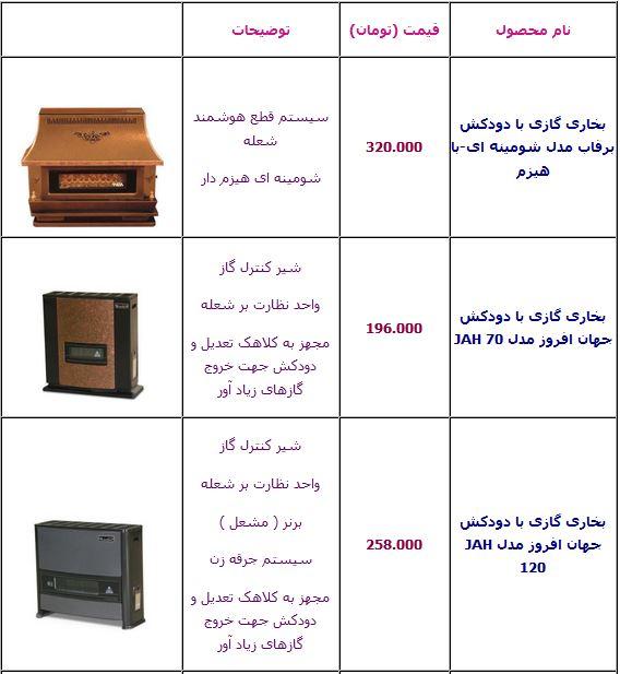 قیمت روز بخاری گازی