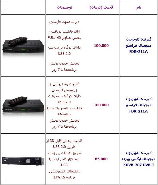 قیمت آنلاین چاپ