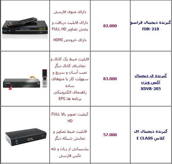 جدول/قیمت انواع دستگاه گیرنده دیجیتال