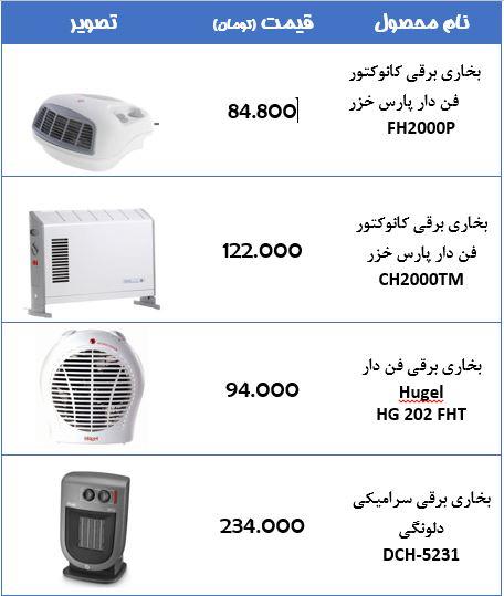 قیمت بخاری خارجی