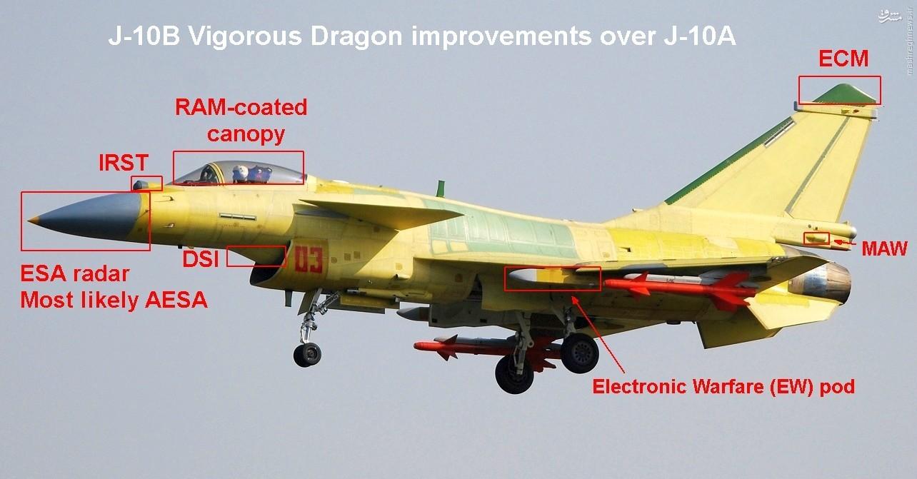 جنگندهJ-10B وارد خدمت می شود+عکس