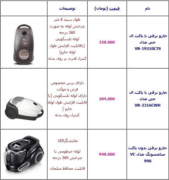 لیست قیمت جاروبرقی سامسونگ