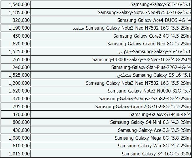 جدول /جدیدترین قیمتهای گوشی موبایل