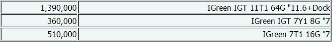 جدول/جدیدترین قیمتهای تبلت