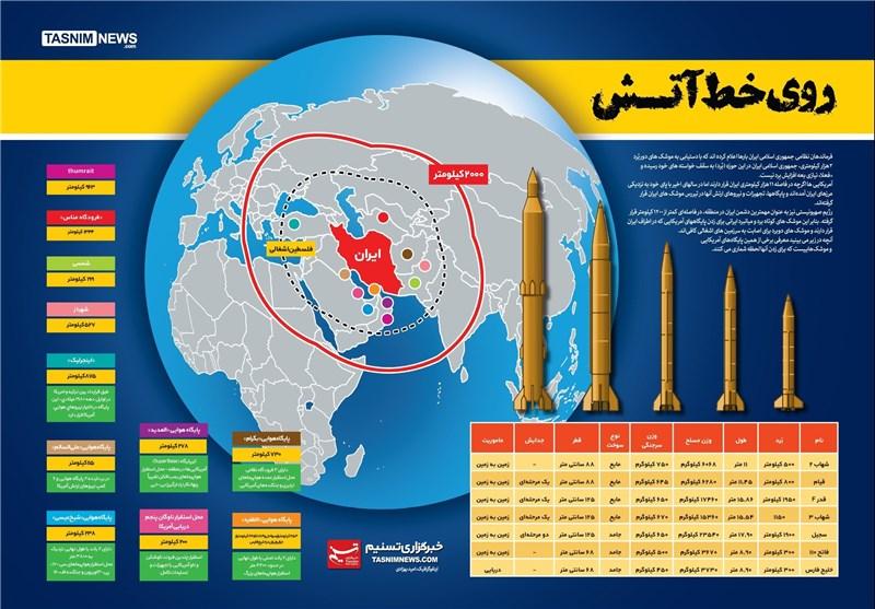 پایگاههای آمریکا درتیررس ایران+اینفوگرافی