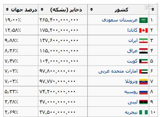 چرا چرخ سانتریفیوژهای ایران باید بچرخند؟ +تصاویر