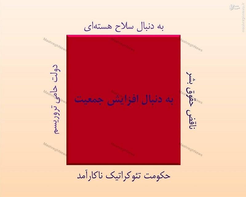 مشکل بیبیسی با جمعیت ایران چیست؟ + تصاویر // در حال ویرایش