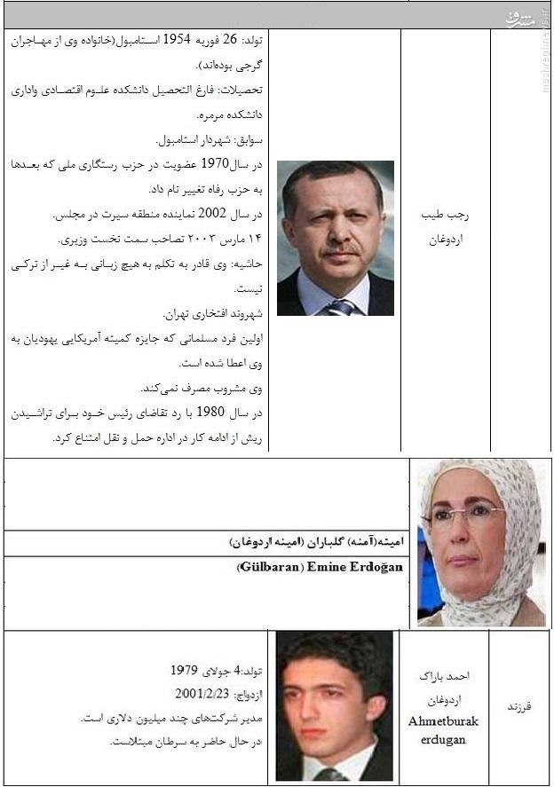 اردوغان؛