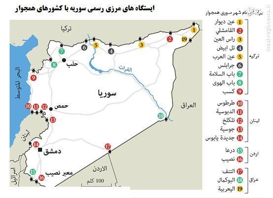 45 درصد مرزهای سوریه «امن» هستند +نقشه